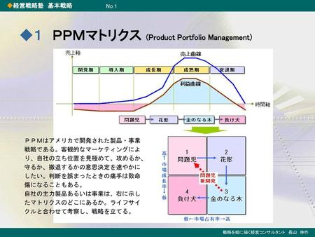 ◆1 PPMマトリクス (Product Portfolio Management)