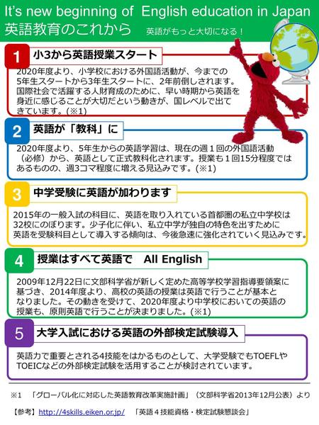 It's new beginning of English education in Japan