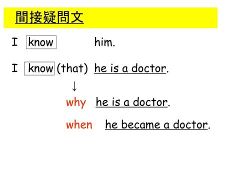 間接疑問文 I know him. I know (that) he is a doctor. ↓ why he is a doctor.