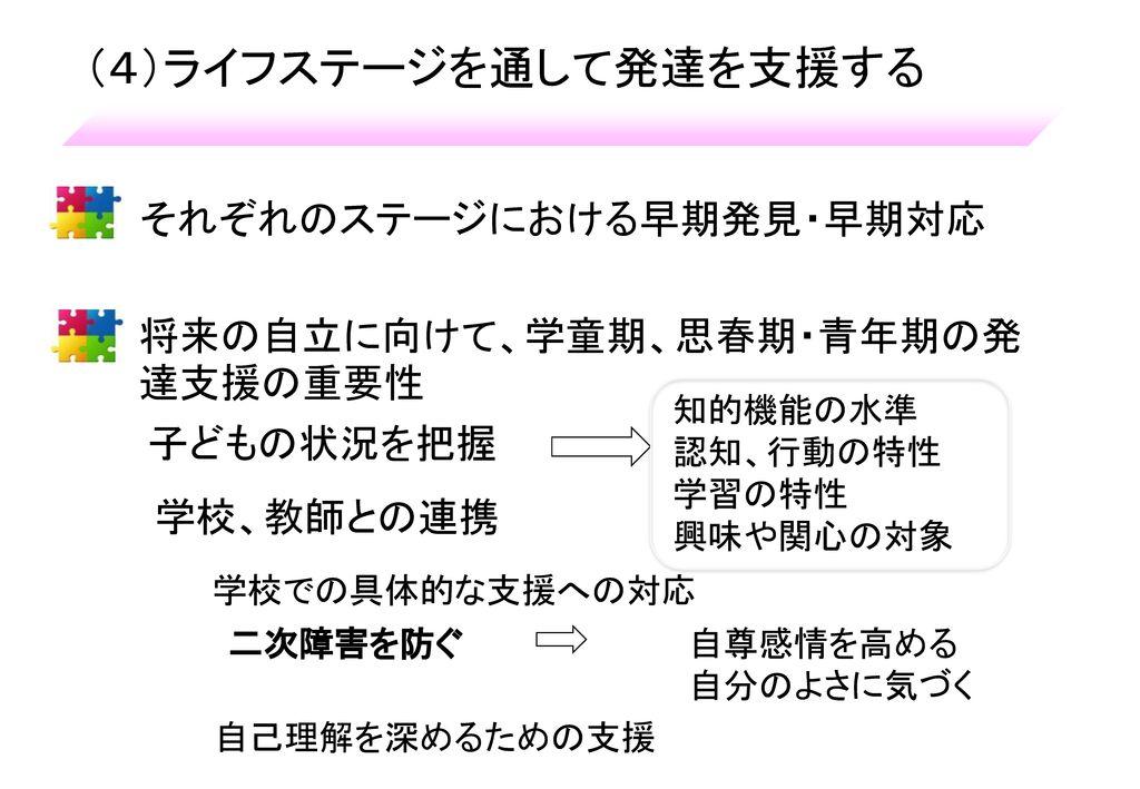 (4)ライフステージを通して発達を支援する