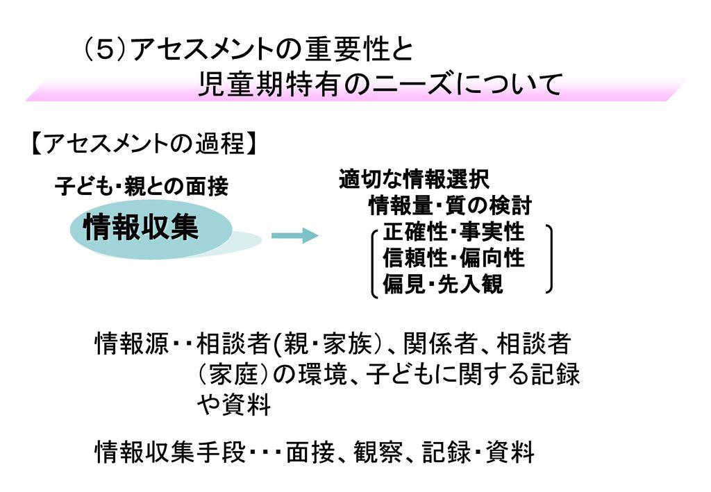 (5)アセスメントの重要性と 児童期特有のニーズについて 情報収集 【アセスメントの過程】 情報源・・相談者(親・家族)、関係者、相談者