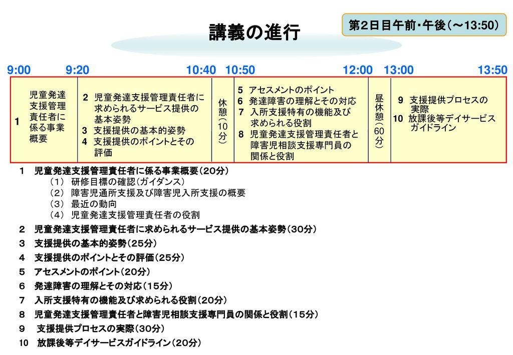 講義の進行 第2日目午前・午後(~13:50) 9:00 9:20 10:40 10:50 12:00 13:00 13:50