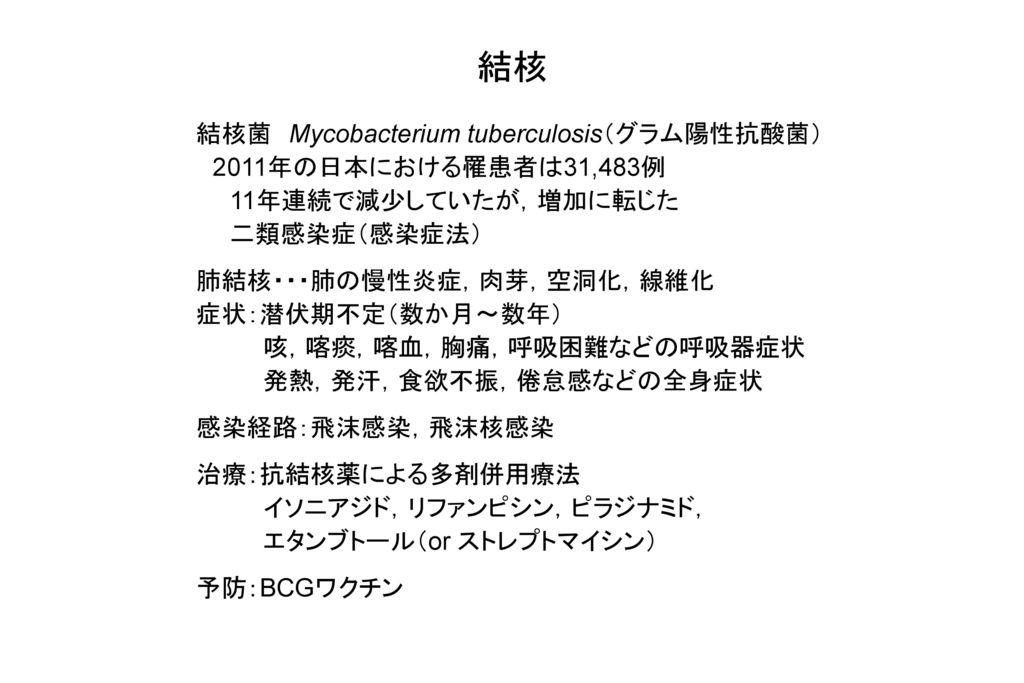 結核 結核菌 Mycobacterium tuberculosis(グラム陽性抗酸菌) 2011年の日本における罹患者は31,483例