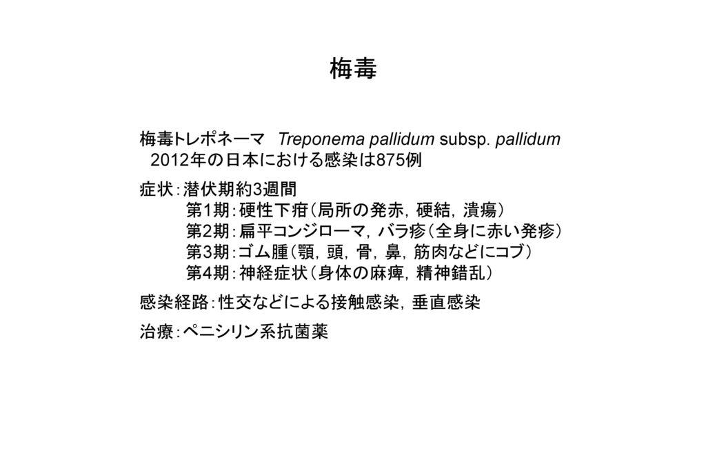 梅毒 梅毒トレポネーマ Treponema pallidum subsp. pallidum 2012年の日本における感染は875例