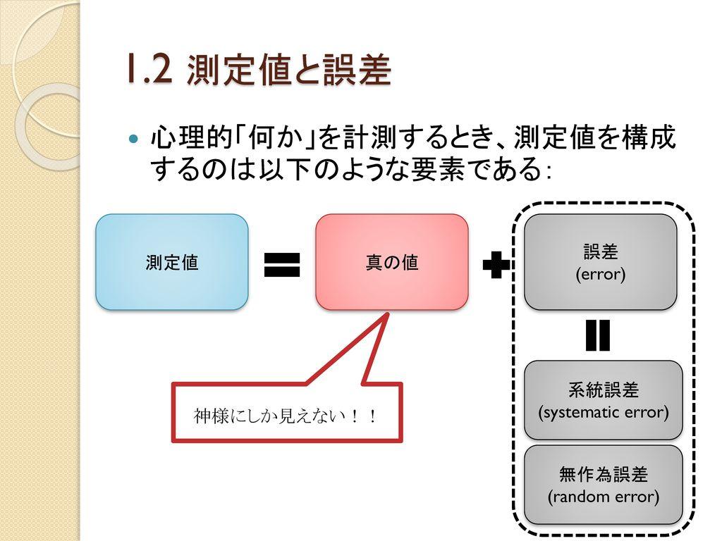 1.2 測定値と誤差 心理的「何か」を計測するとき、測定値を構成 するのは以下のような要素である: 測定値 真の値 誤差 (error)