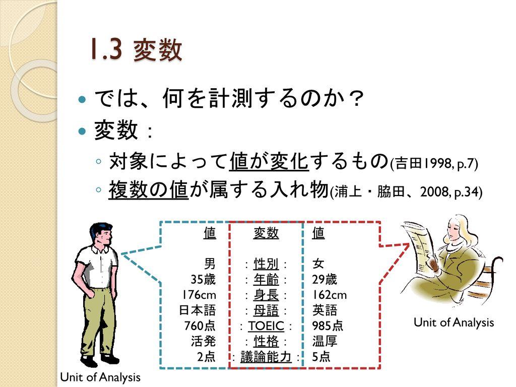 1.3 変数 では、何を計測するのか? 変数: 対象によって値が変化するもの(吉田1998, p.7)