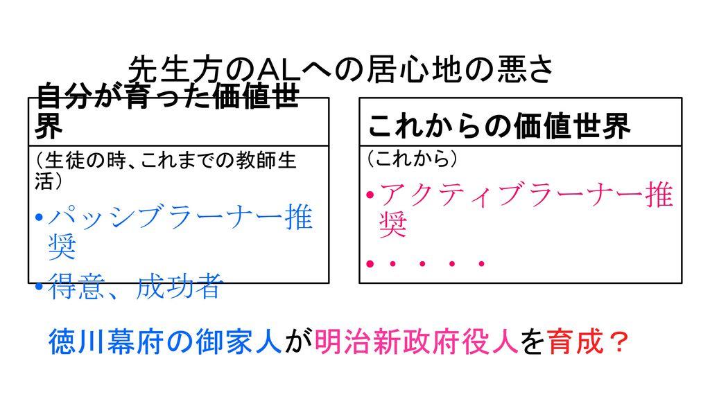 徳川幕府の御家人が明治新政府役人を育成?