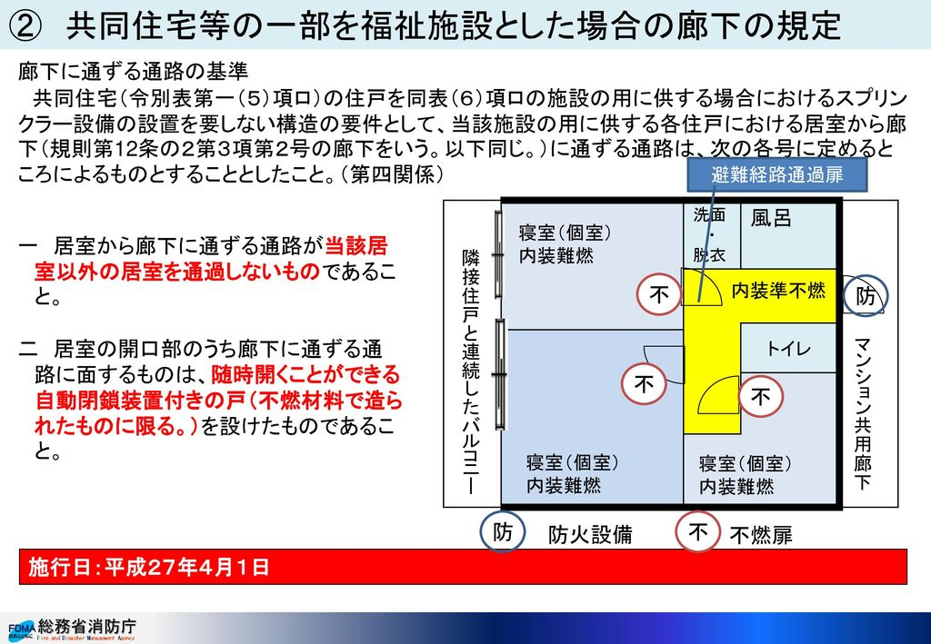 ② 共同住宅等の一部を福祉施設とした場合の廊下の規定