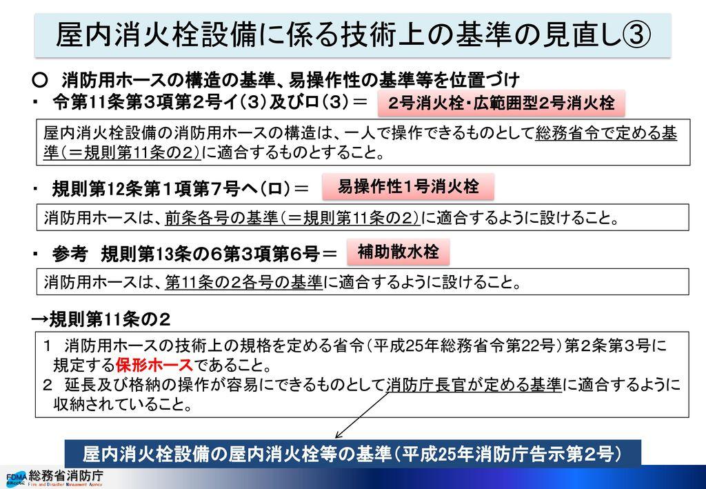 屋内消火栓設備の屋内消火栓等の基準(平成25年消防庁告示第2号)