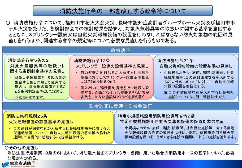 消防法施行令の一部を改正する政令等について