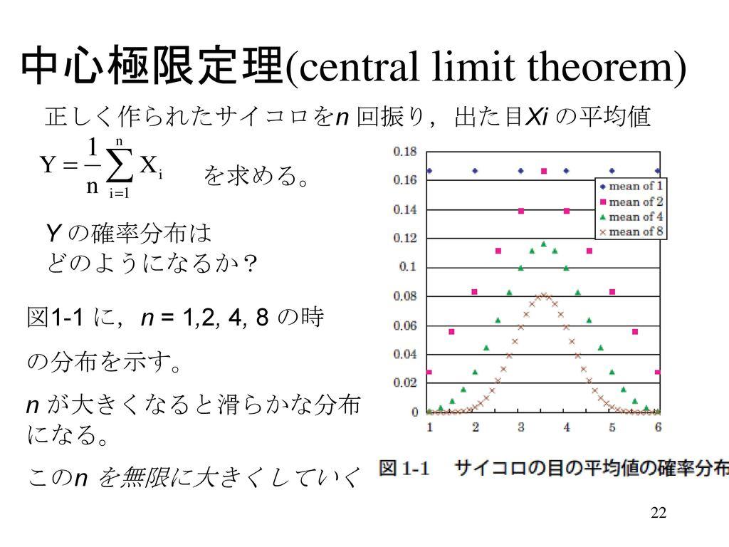 中心極限定理(central limit theorem)