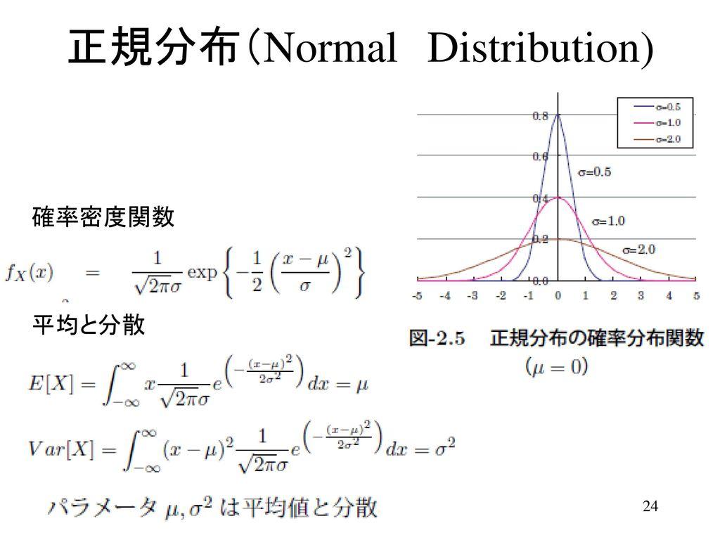 正規分布(Normal Distribution)