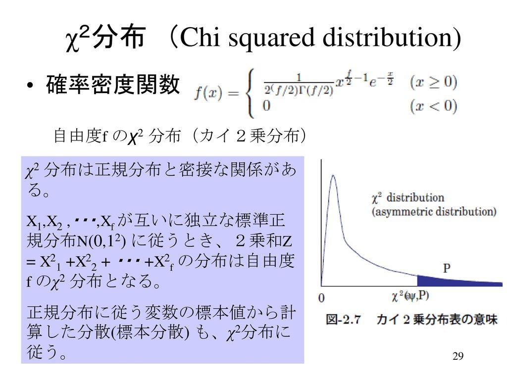 χ2分布 (Chi squared distribution)