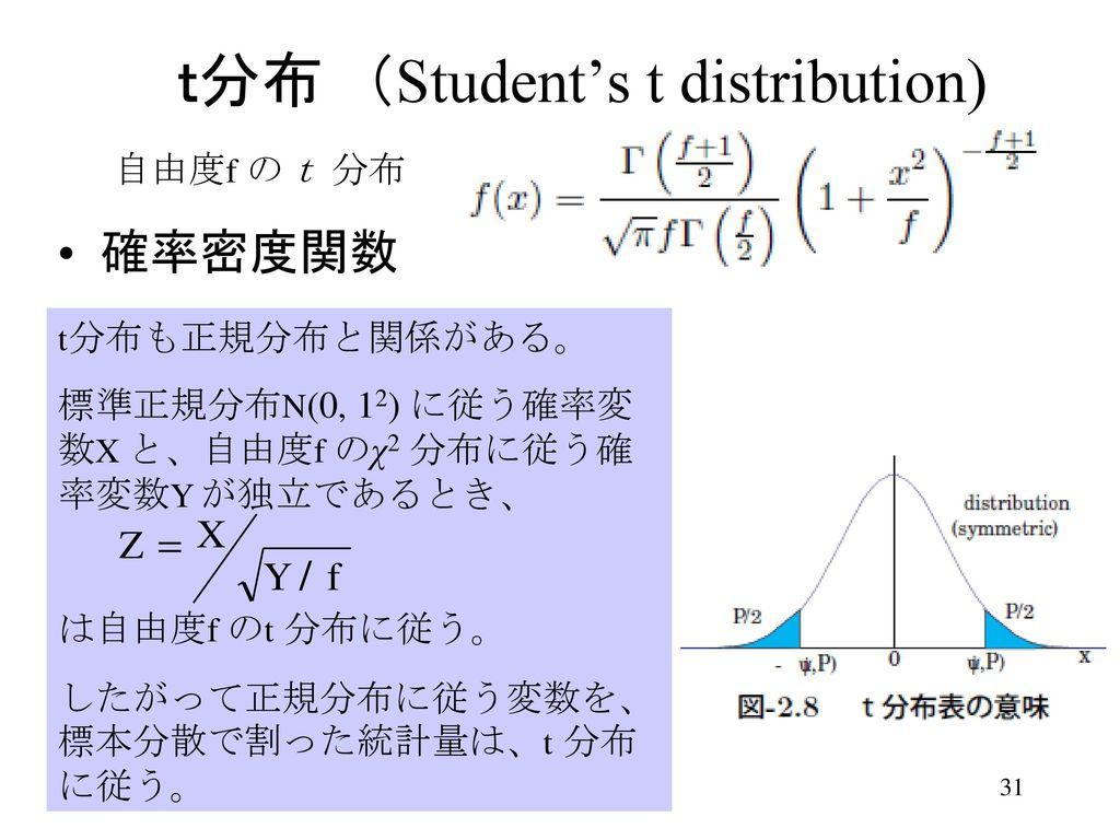 t分布 (Student's t distribution)