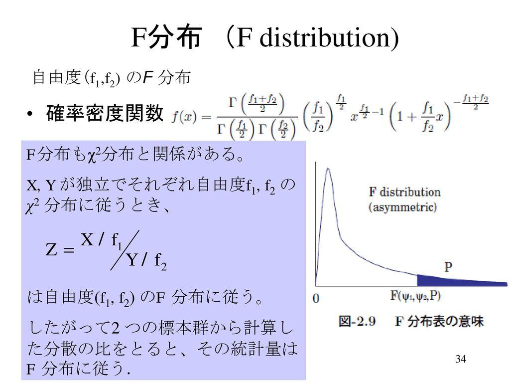 F分布 (F distribution) 確率密度関数 自由度(f1,f2) のF 分布 F分布もχ2分布と関係がある。