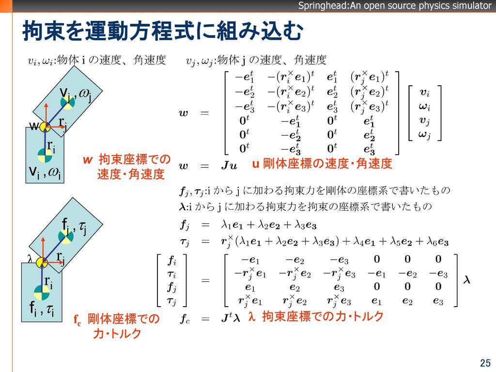 拘束を運動方程式に組み込む vj ,wj rj ri vi ,wi fj ,tj rj ri fi ,ti w l