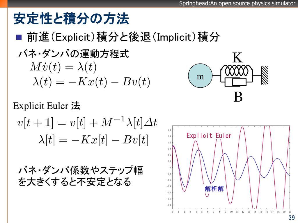 K B 安定性と積分の方法 前進(Explicit)積分と後退(Implicit)積分 バネ・ダンパの運動方程式 m