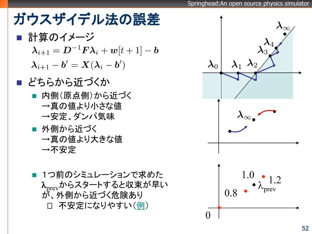 ガウスザイデル法の誤差 計算のイメージ どちらから近づくか 1.0 1.2 lprev 0.8