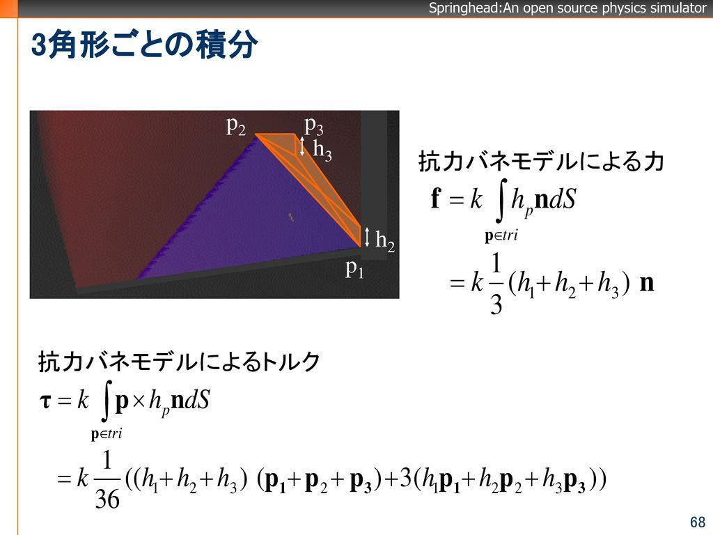 3角形ごとの積分 p3 p1 p2 h3 h2 p3 抗力バネモデルによる力 抗力バネモデルによるトルク