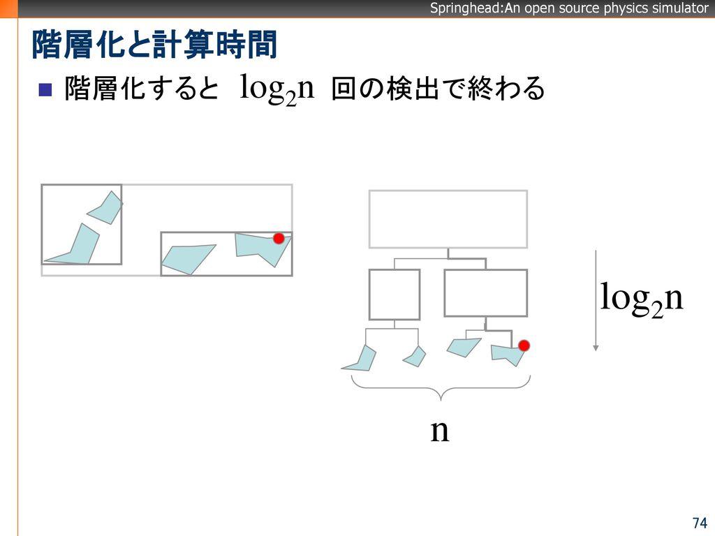 階層化と計算時間 log2n 階層化すると 回の検出で終わる log2n n