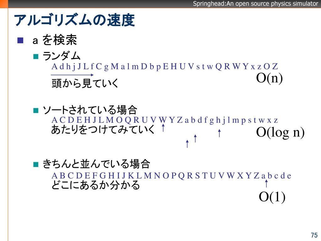 アルゴリズムの速度 O(n) O(log n) O(1) a を検索 ランダム ソートされている場合 頭から見ていく きちんと並んでいる場合
