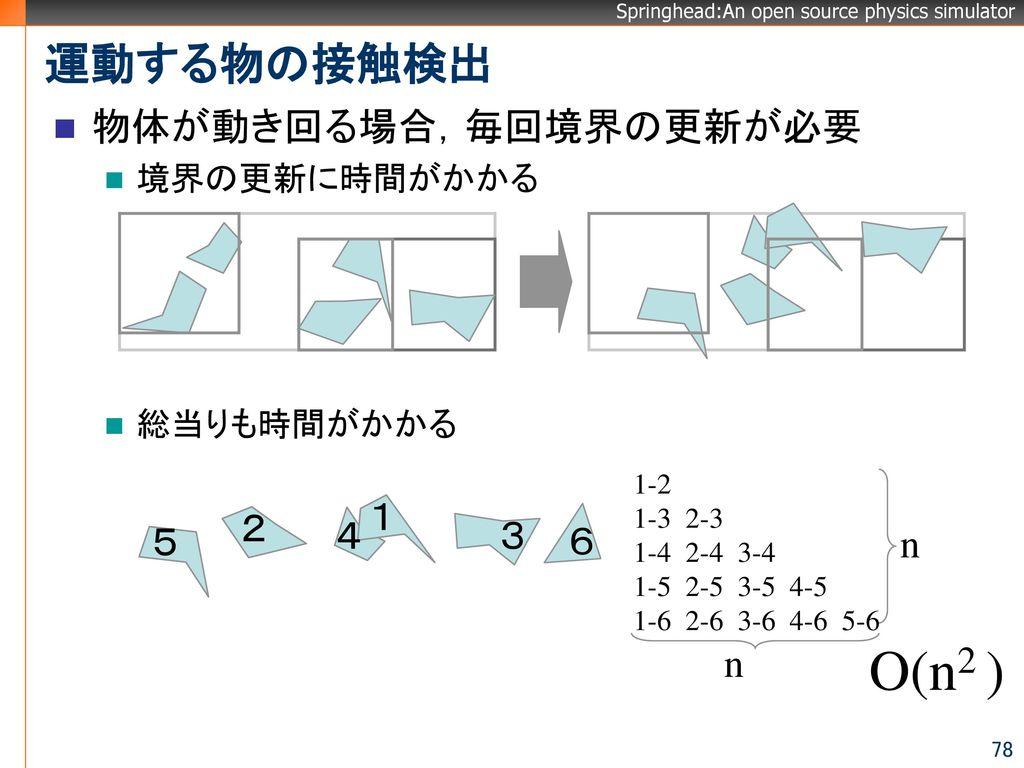 O(n2 ) 運動する物の接触検出 物体が動き回る場合,毎回境界の更新が必要 1 2 4 3 5 6 n n 境界の更新に時間がかかる