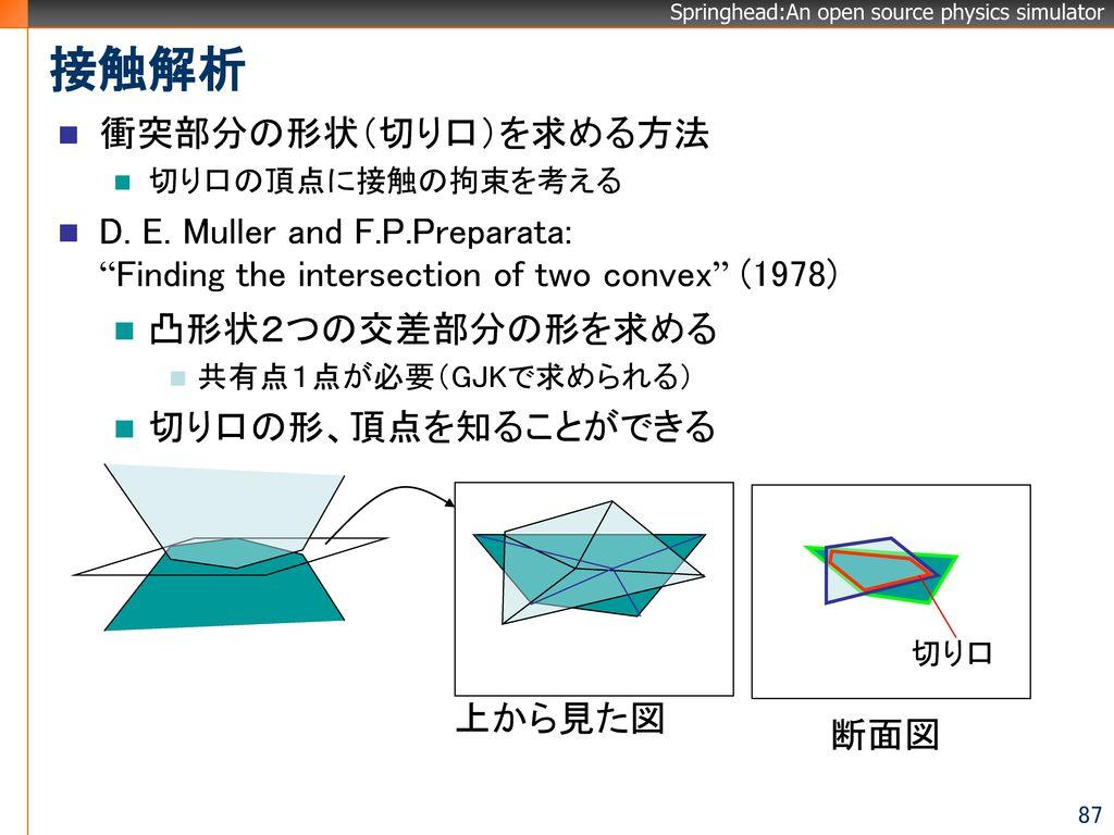接触解析 衝突部分の形状(切り口)を求める方法