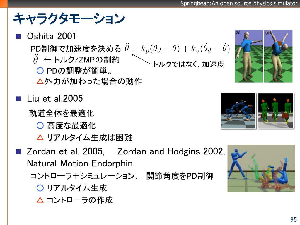 キャラクタモーション Oshita 2001 Liu et al.2005 軌道全体を最適化