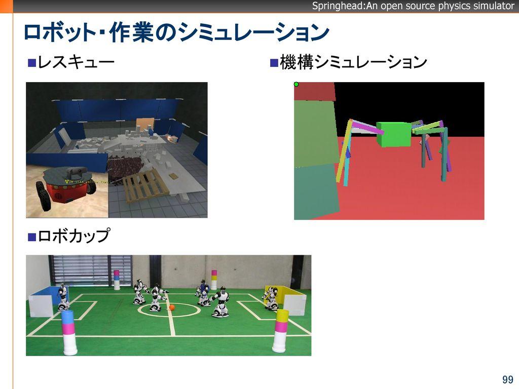 ロボット・作業のシミュレーション レスキュー ロボカップ 機構シミュレーション