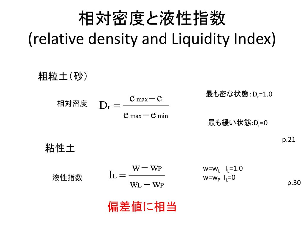 相対密度と液性指数 (relative density and Liquidity Index)