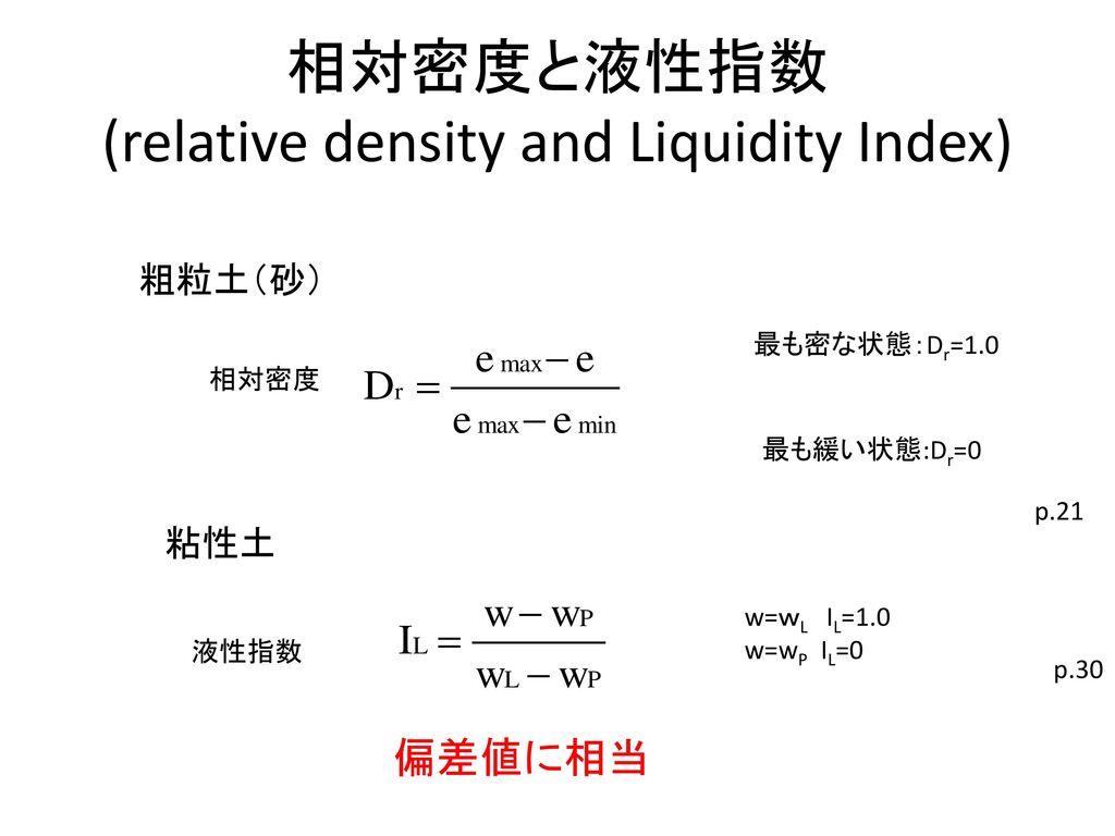 相対密度と液性指数 (relative density and Liquidity Index)
