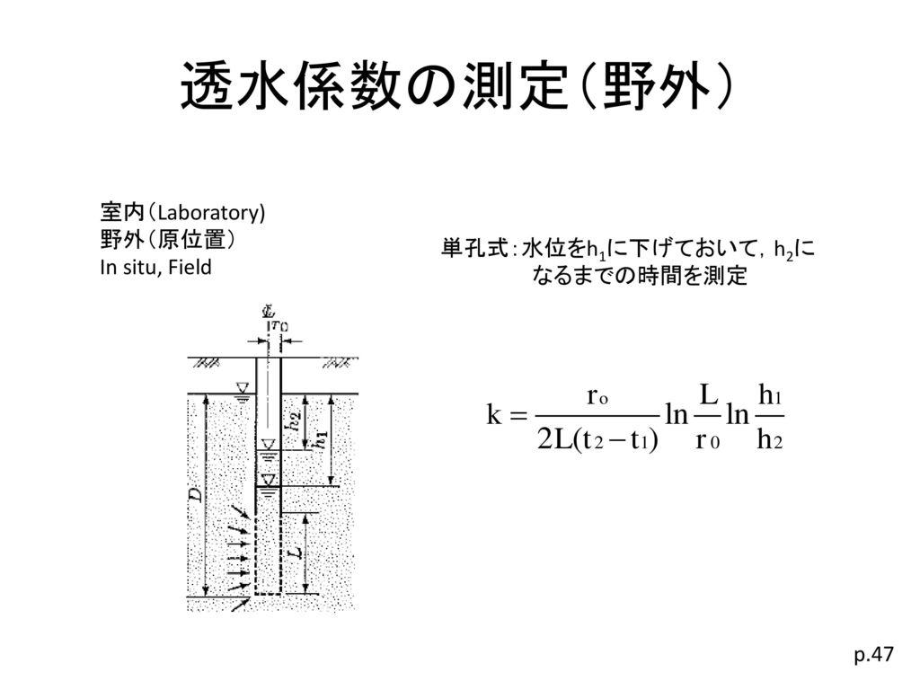 透水係数の測定(野外) 室内(Laboratory) 野外(原位置) In situ, Field 単孔式:水位をh1に下げておいて,h2に
