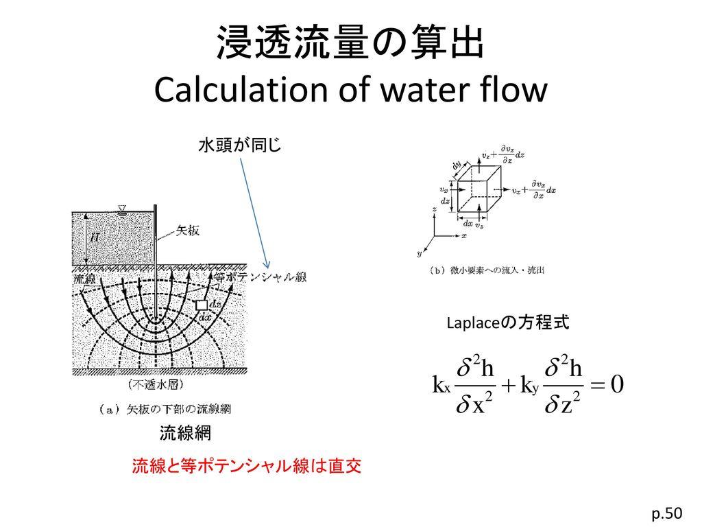 浸透流量の算出 Calculation of water flow