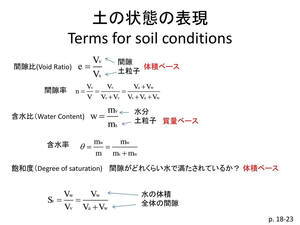 土の状態の表現 Terms for soil conditions