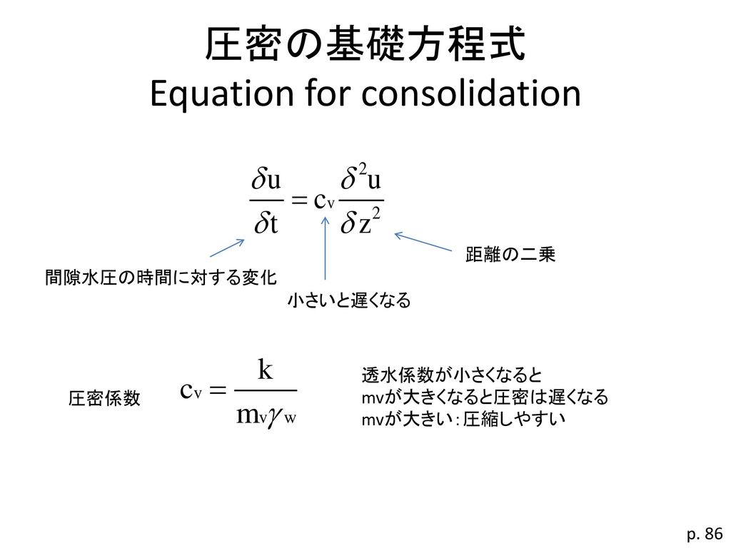 圧密の基礎方程式 Equation for consolidation