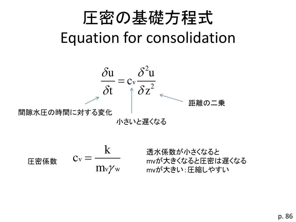 圧密の基礎方程式 Equation for consolidation