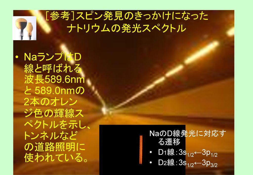 [参考]スピン発見のきっかけになった ナトリウムの発光スペクトル