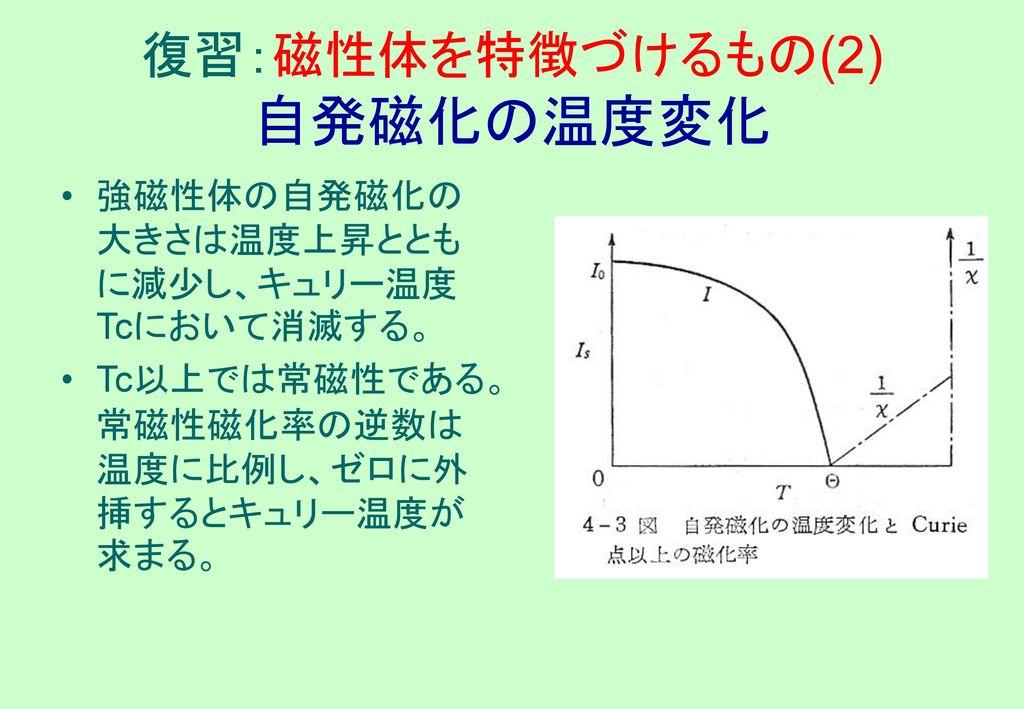 復習:磁性体を特徴づけるもの(2) 自発磁化の温度変化