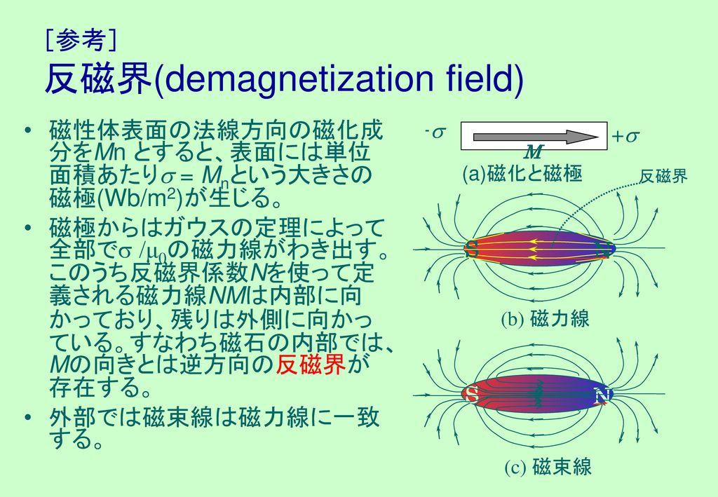 [参考] 反磁界(demagnetization field)
