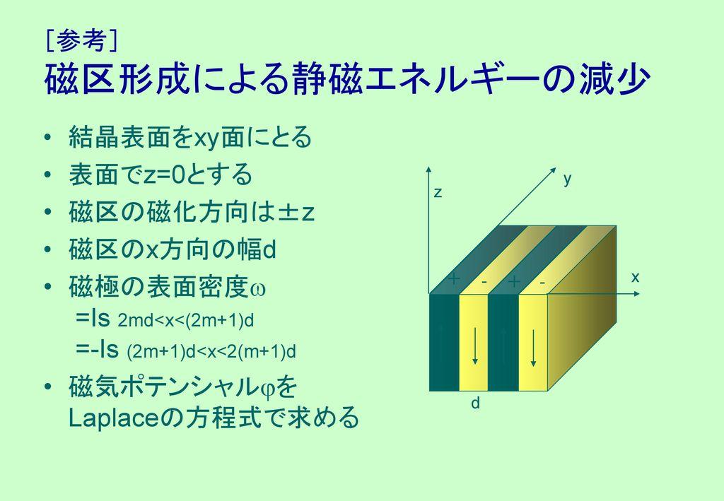 [参考] 磁区形成による静磁エネルギーの減少
