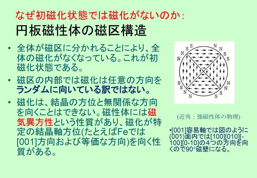 なぜ初磁化状態では磁化がないのか: 円板磁性体の磁区構造