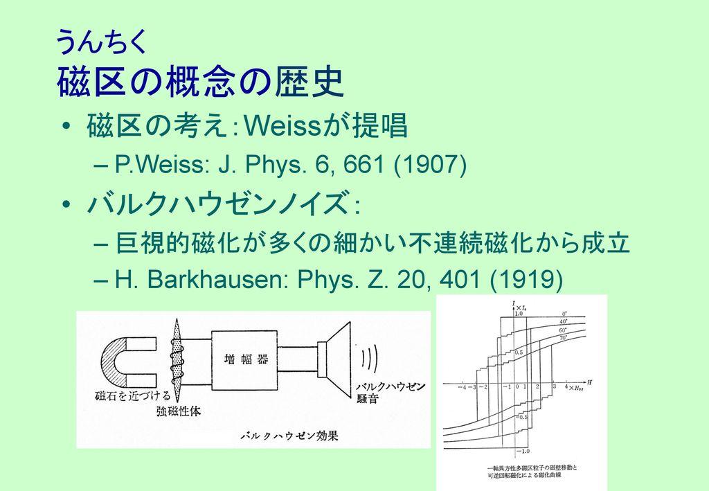 うんちく 磁区の概念の歴史 磁区の考え:Weissが提唱 バルクハウゼンノイズ: