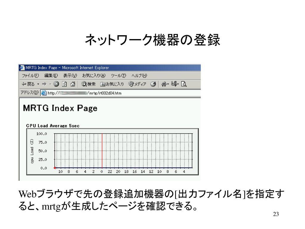 ネットワーク機器の登録 計測開始した機器を、既存のIndexページに登録する。