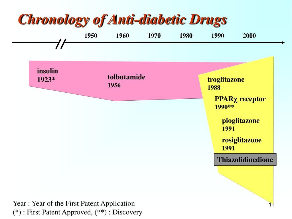 治療満足度と医薬品の貢献 治療に対する薬剤の貢献度 治療の満足度