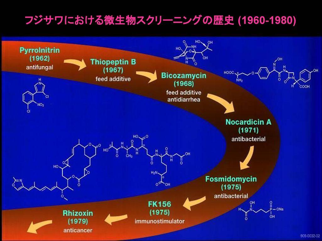 フジサワにおける微生物スクリーニングの歴史 (1981-2000)