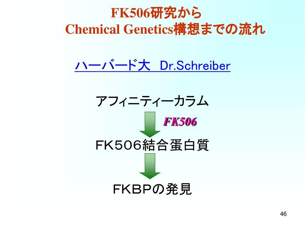 FK506(タクロリムス)の発見は「ゲノム」からは困難