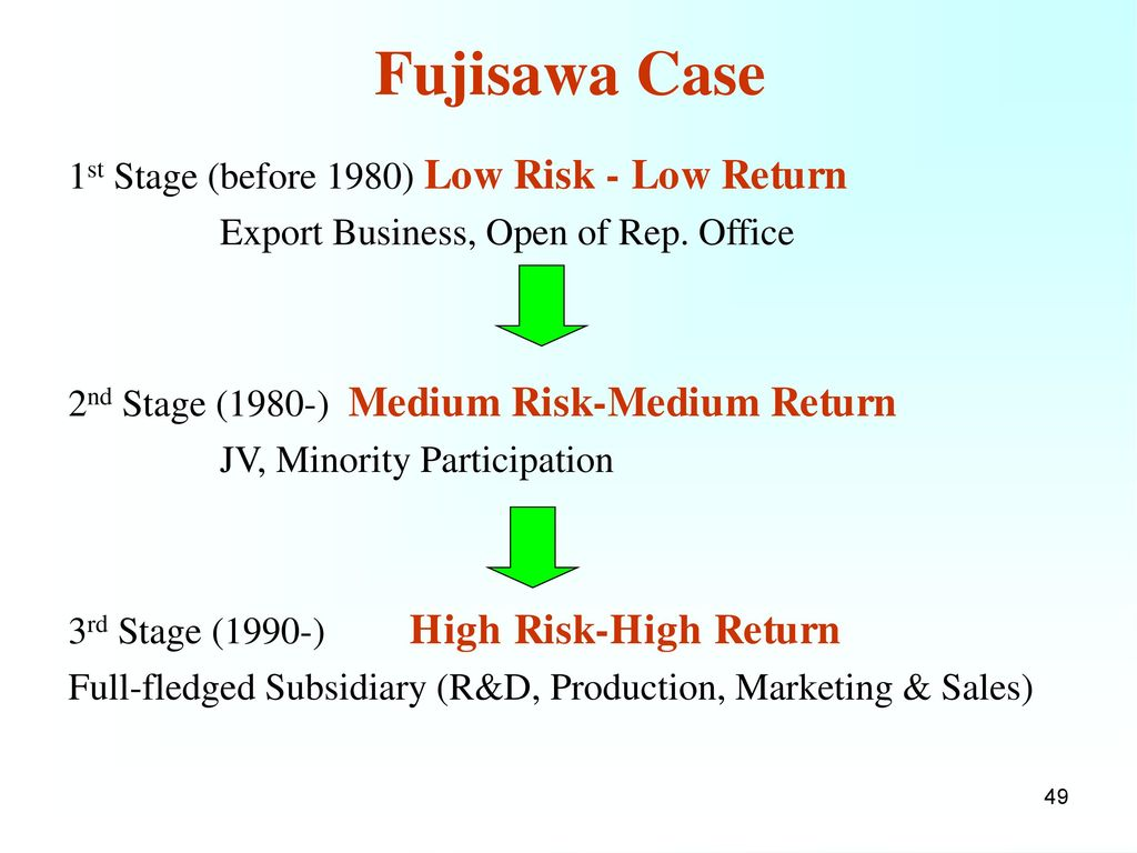 Fujisawa Case:1980 USA Europe Asia FPC(NY) London Office 台湾藤沢