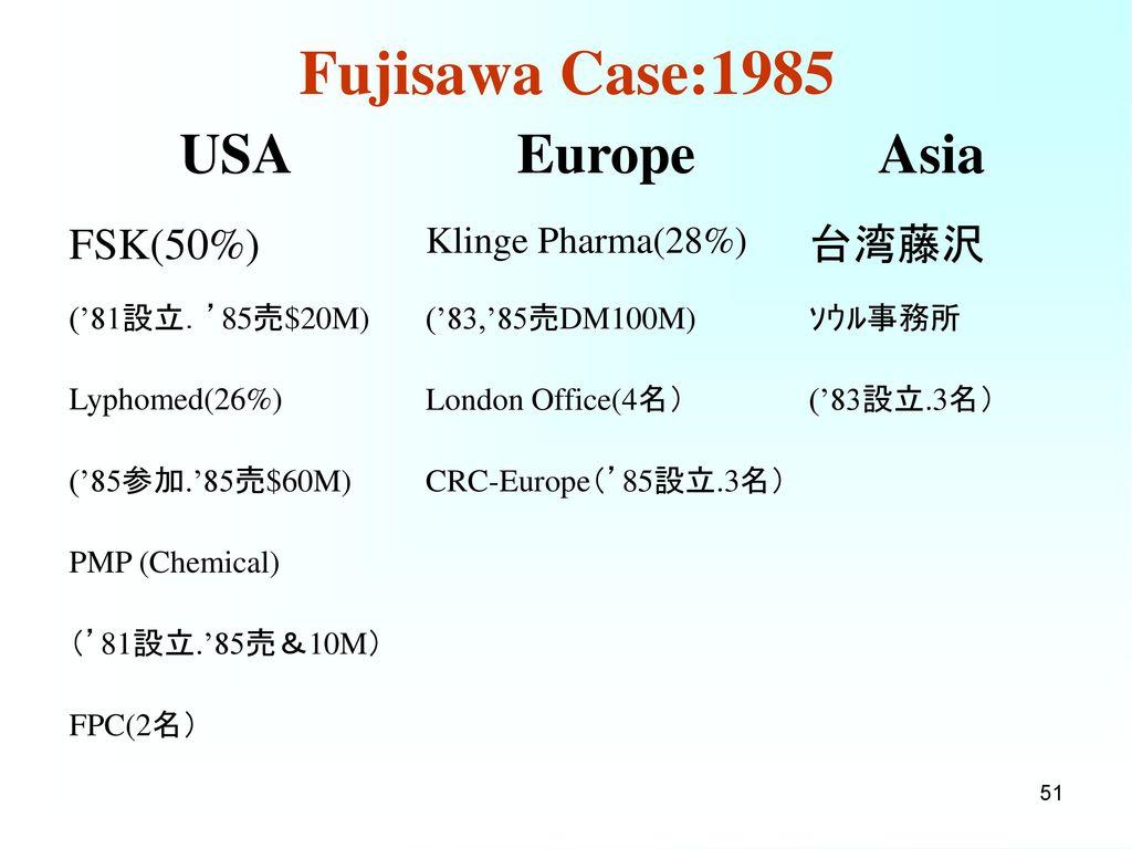 Fujisawa Case:1991 USA Europe Asia Fujisawa USA 台湾藤沢 韓国藤沢