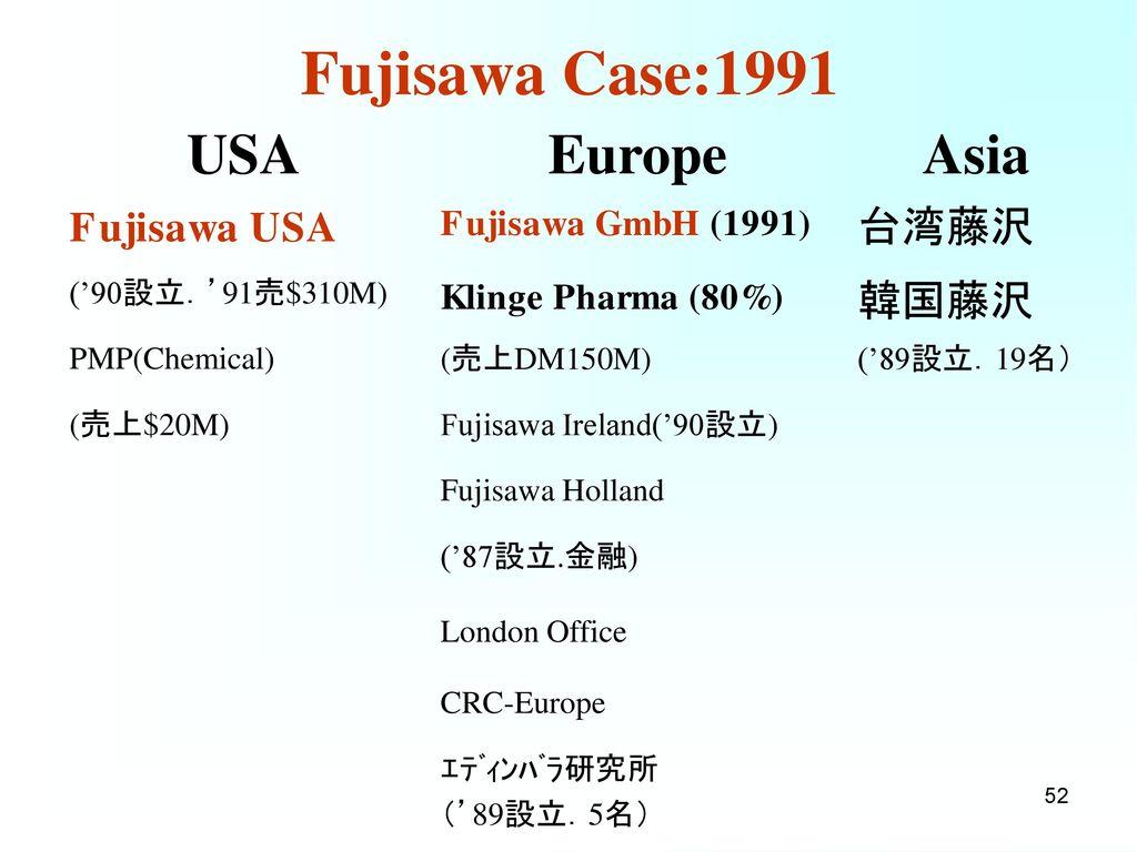 Fujisawa Case:1999 USA Europe Asia 台湾藤沢 韓国藤沢 香港藤沢 北京事務所