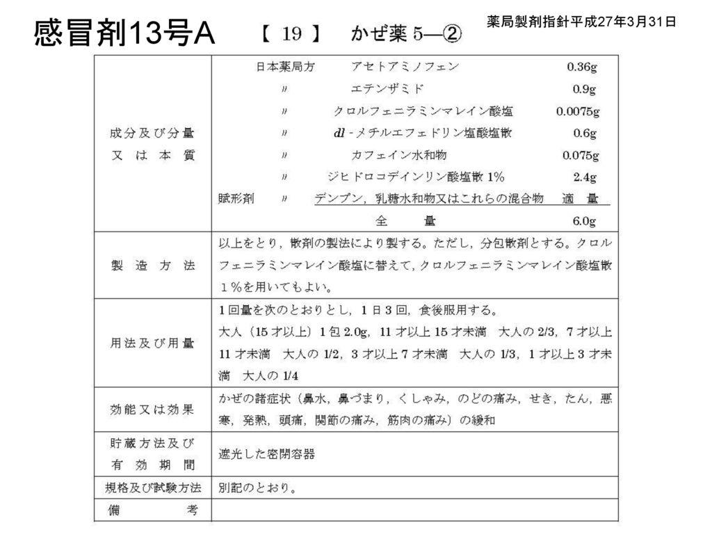 感冒剤13号A 薬局製剤指針平成27年3月31日